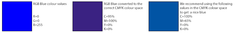 rgb-blue-conversion